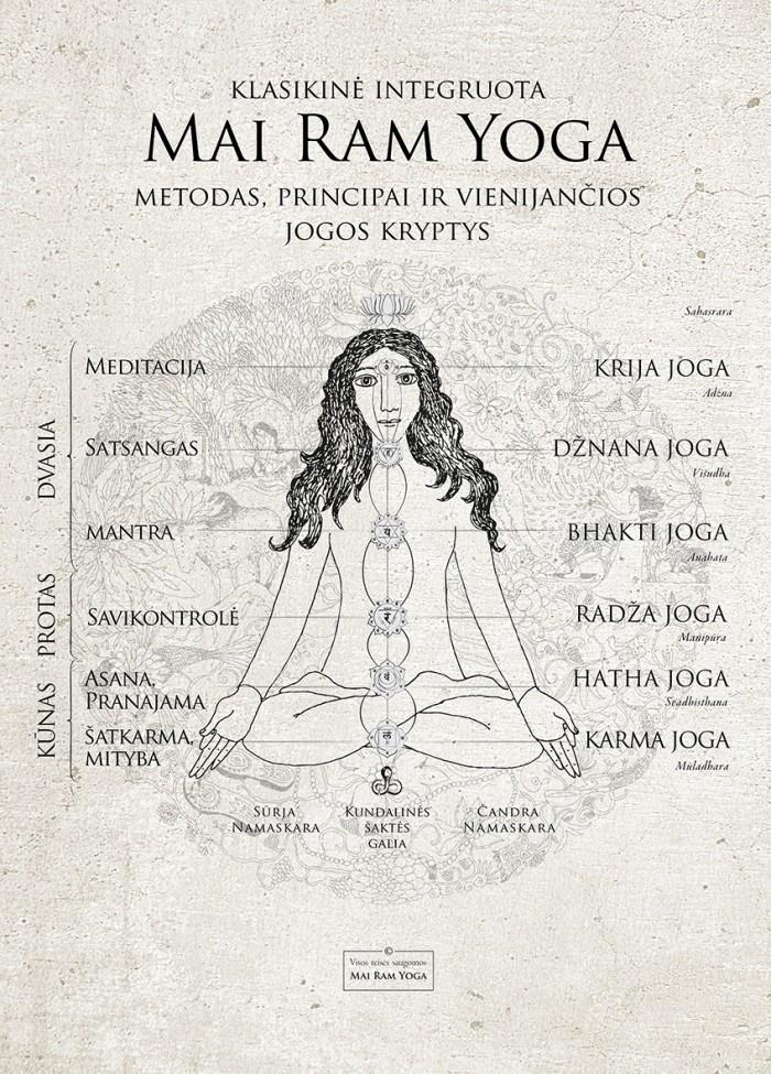 Mai Ram Yoga metodas plakatas 2016 new 2